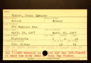 Fisher, Henry Spencer - Menands Cemetery Burial Card