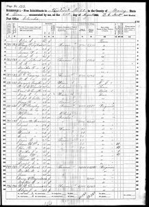 Leftwich, Thomas Augustine, 1860, Census, USA, District 21, Maury, Tennessee, USA